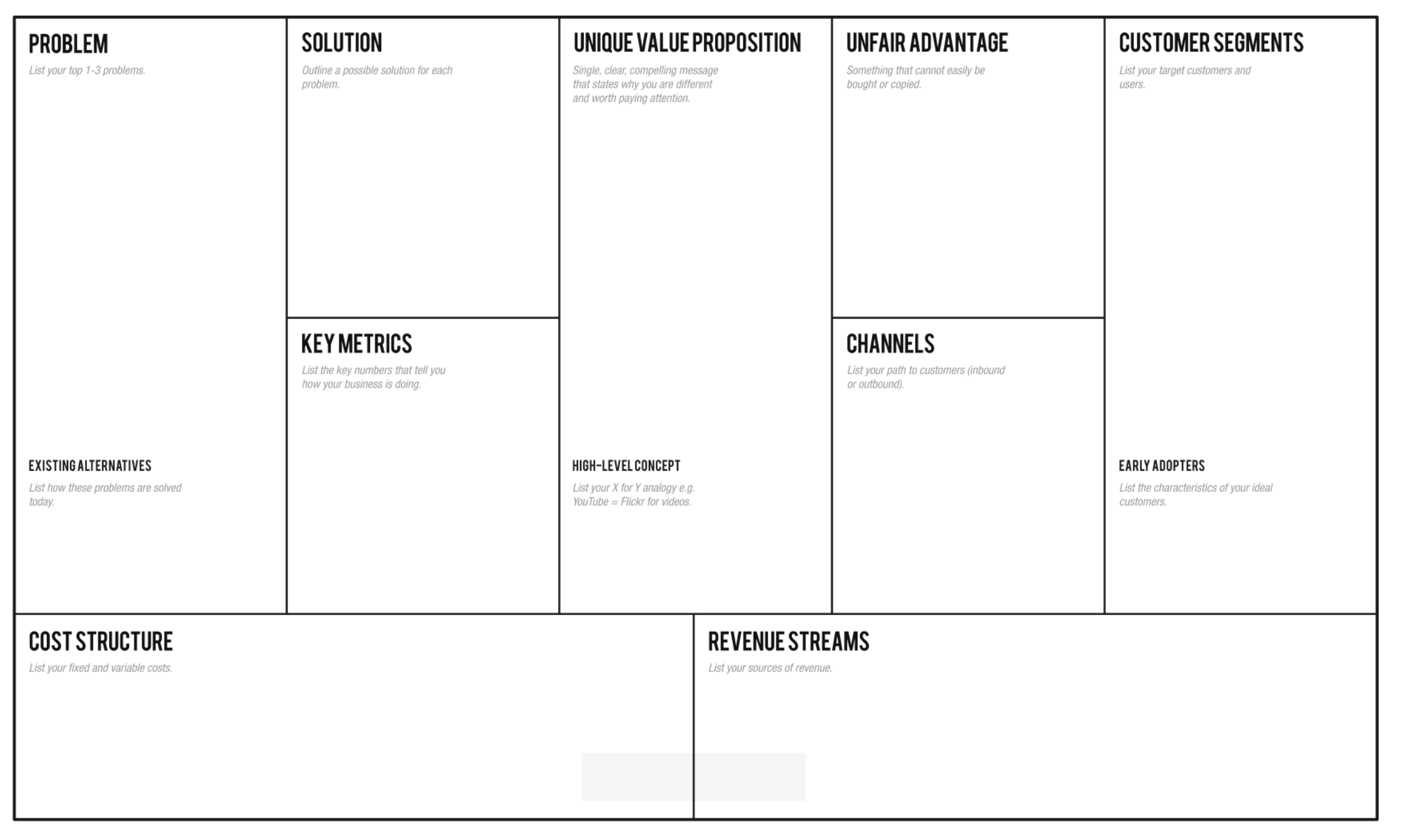 Lean Canvas Business Model Template