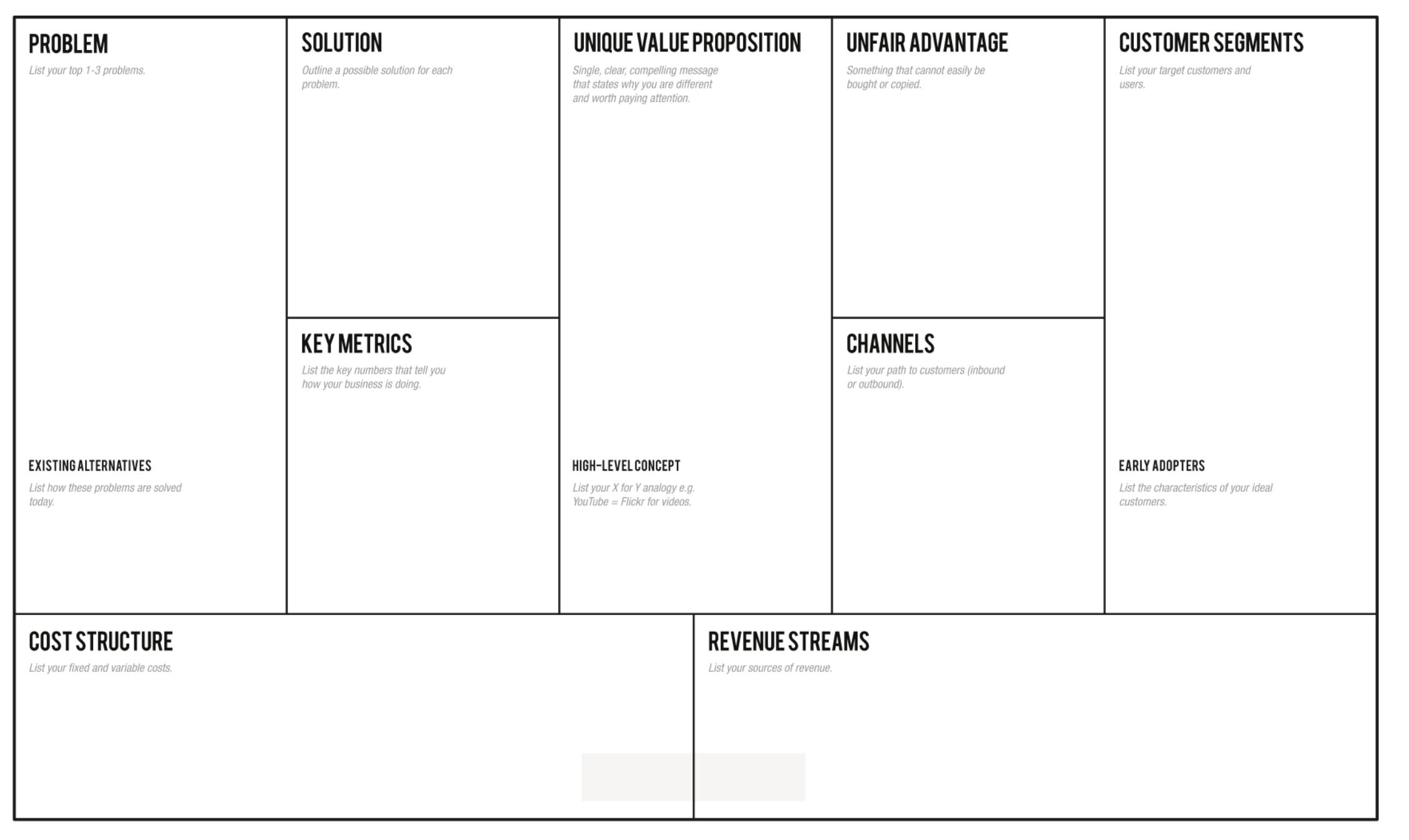 Lean Canvas Business Model Template