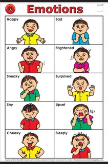 Children's Emotions