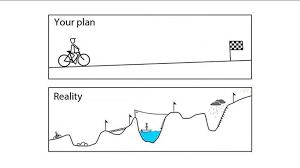 plan vs reality meme